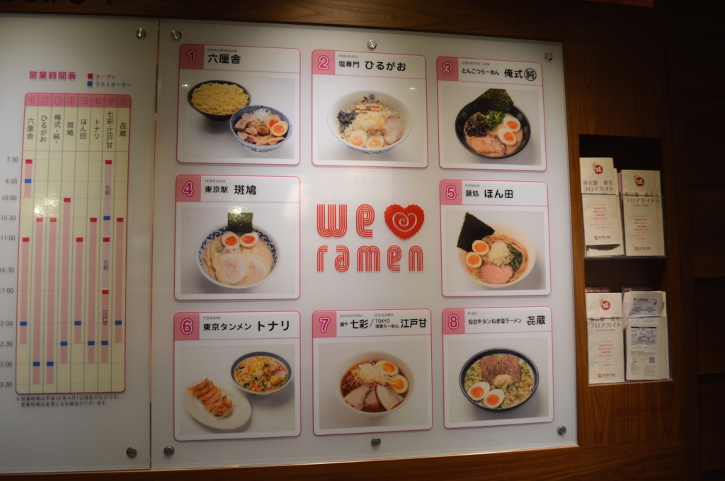 Restaurants in ramen street